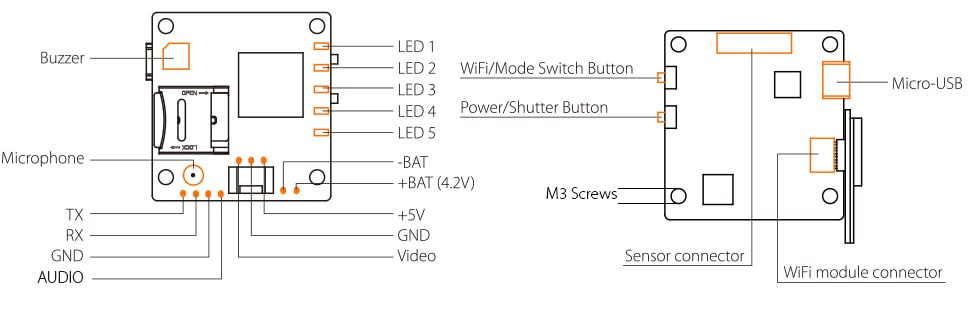 usb wiring diagram power wires with Runcam Split Review on 1021 further 501658845963491639 additionally Prepare Usb Connector in addition Runcam Split Review together with Undervolting Pc Fan From 12v To 7v.